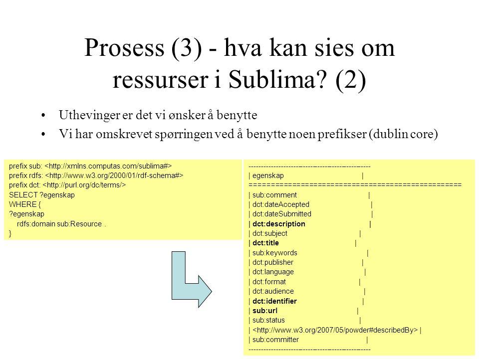 voc:Description ----> dct:description voc:Title ----> dct:title voc:Handle ----> dct:identifier * Voc:URI-v1 ----> sub:url * Her benytter vi som objekt, istedet for nummeret, den konstruerte URIen for ressursene laget i steg 1 Proess (4) - bestem hvordan ønsker vi å mappe til Sublimas vokabular(er).