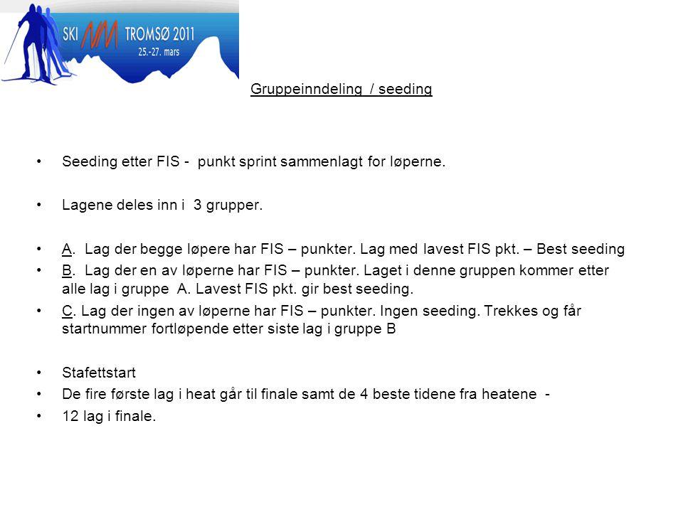Gruppeinndeling / seeding Seeding etter FIS - punkt sprint sammenlagt for løperne.