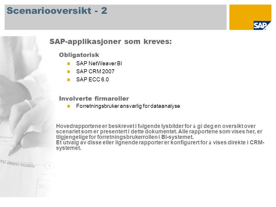 Scenariooversikt - 2 Obligatorisk SAP NetWeaver BI SAP CRM 2007 SAP ECC 6.0 Involverte firmaroller Forretningsbruker ansvarlig for dataanalyse SAP-applikasjoner som kreves: Hovedrapportene er beskrevet i f ø lgende lysbilder for å gi deg en oversikt over scenariet som er presentert i dette dokumentet.