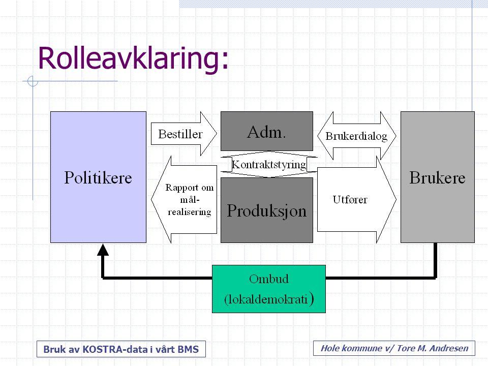 Bruk av KOSTRA-data i vårt BMS Hole kommune v/ Tore M. Andresen Rolleavklaring: