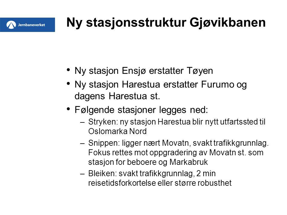 Ny stasjonsstruktur Gjøvikbanen Ny stasjon Ensjø erstatter Tøyen Ny stasjon Harestua erstatter Furumo og dagens Harestua st. Følgende stasjoner legges