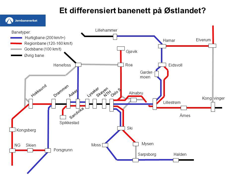 Hønefoss Lillehammer Hamar Gjøvik Eidsvoll Lillestrøm Kongsvinger Roa Hokksund Drammen Asker Sandvika Lysaker Skøyen NTH Oslo S Spikkestad Skien Kongs