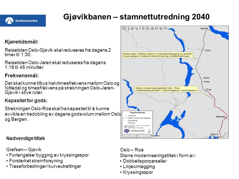 Gjøvikbanen – stamnettutredning 2040 Nødvendige tiltak Grefsen – Gjøvik Forlengelse/ bygging av kryssingsspor Forsterket strømforsyning Traseforbedrin