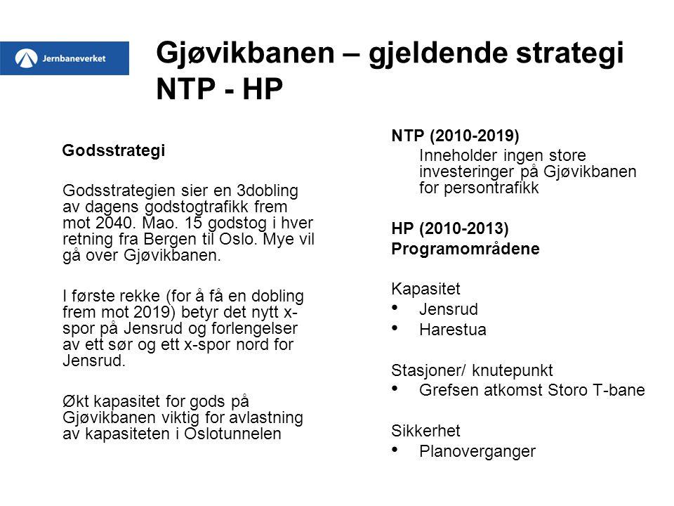 Gjøvikbanen – gjeldende strategi NTP - HP Godsstrategi Godsstrategien sier en 3dobling av dagens godstogtrafikk frem mot 2040. Mao. 15 godstog i hver