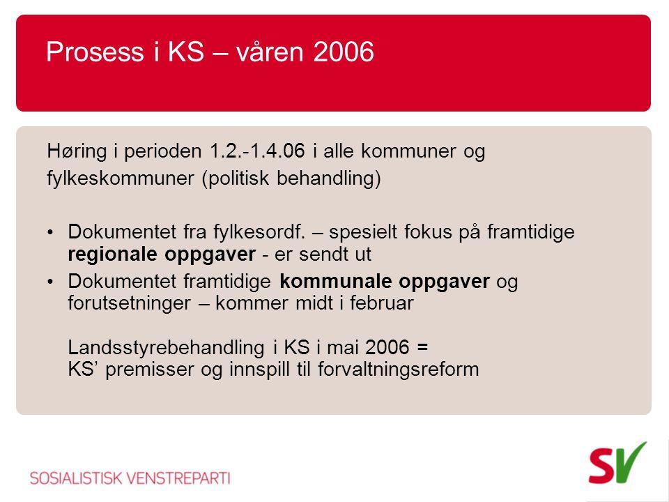 Prosess i KS – våren 2006 Høring i perioden 1.2.-1.4.06 i alle kommuner og fylkeskommuner (politisk behandling) Dokumentet fra fylkesordf.