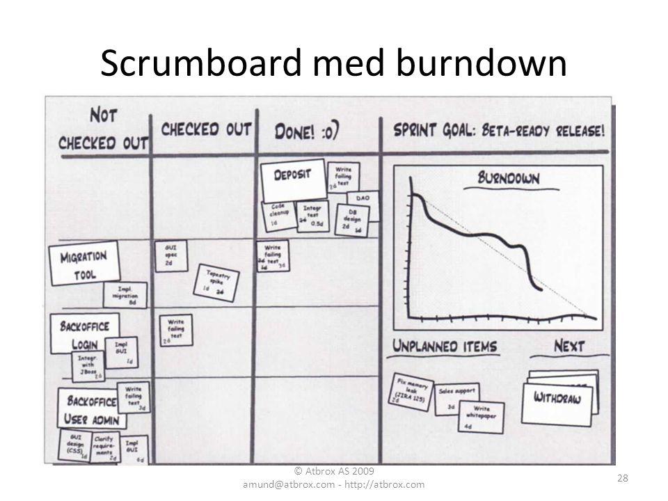 Scrumboard med burndown 28 © Atbrox AS 2009 amund@atbrox.com - http://atbrox.com