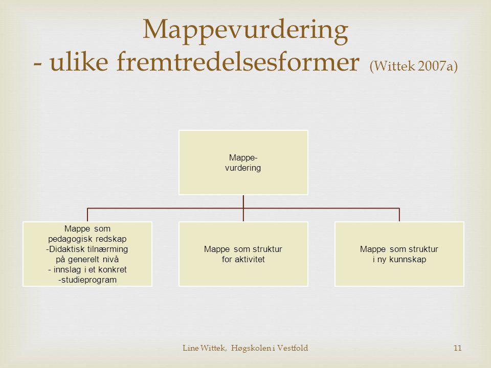 Line Wittek, Høgskolen i Vestfold Mappevurdering - ulike fremtredelsesformer (Wittek 2007a) Mappe- vurdering Mappe som pedagogisk redskap Didaktisk ti