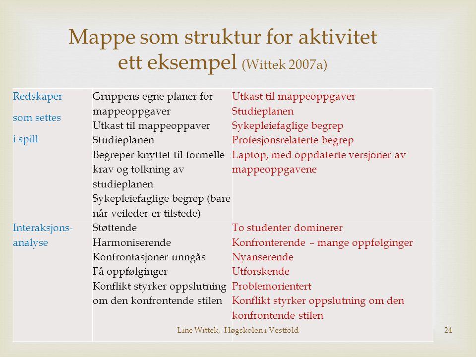  Mappe som struktur for aktivitet ett eksempel (Wittek 2007a) Redskaper som settes i spill Gruppens egne planer for mappeoppgaver Utkast til mappeopp