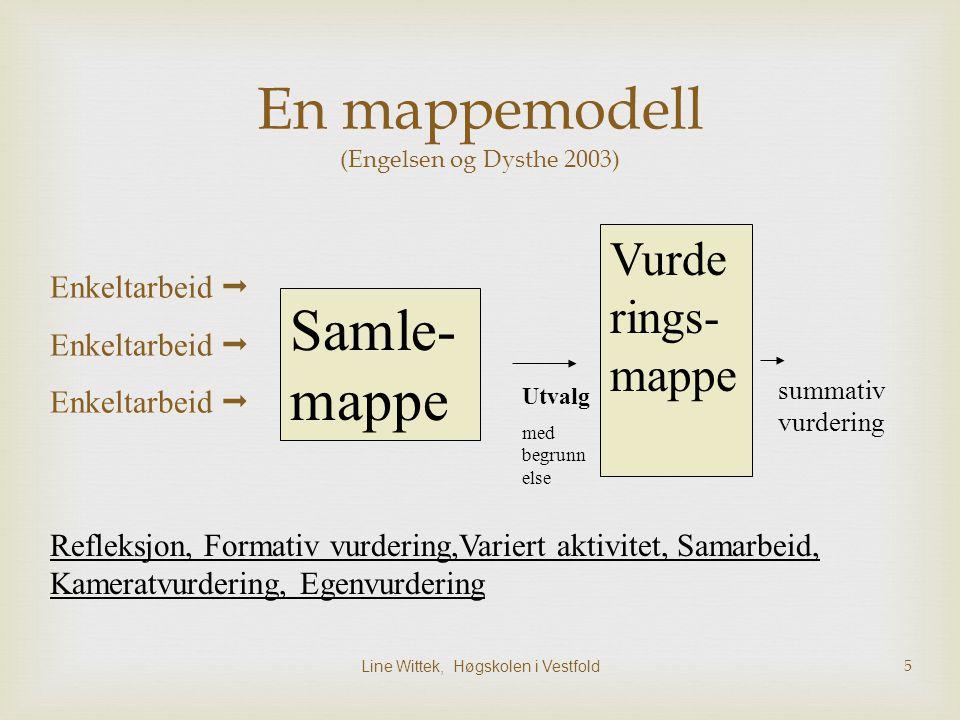 Line Wittek, Høgskolen i Vestfold 5 En mappemodell (Engelsen og Dysthe 2003) Enkeltarbeid  Samle- mappe summativ vurdering Refleksjon, Formativ vurde