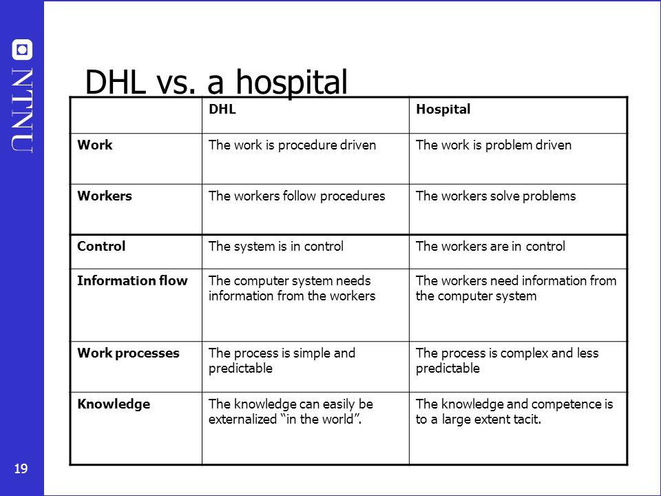 19 DHL vs.