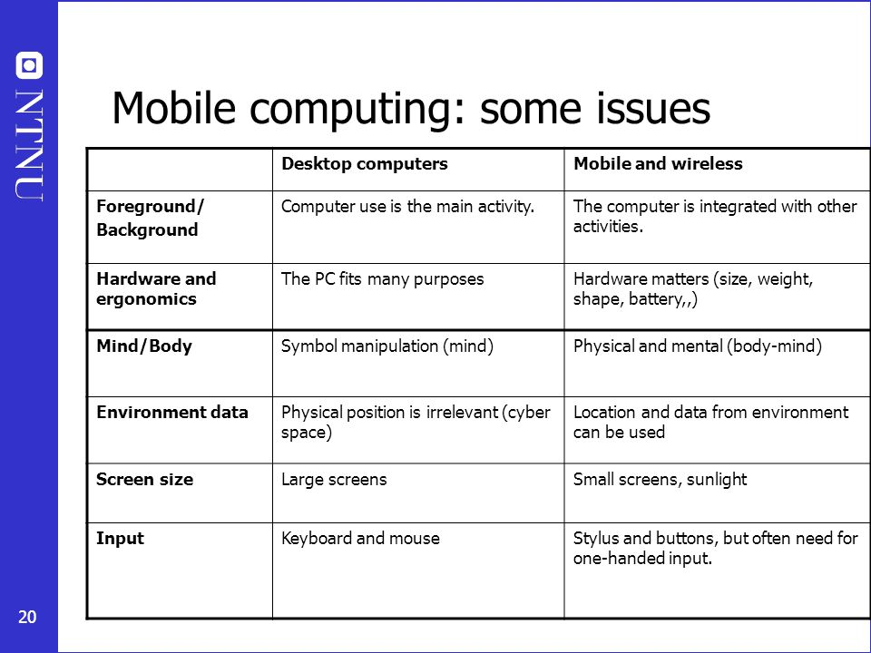 20 Mobile computing: some issues Desktop computersMobile and wireless Foreground/ Background Computer use is the main activity.The computer is integrated with other activities.