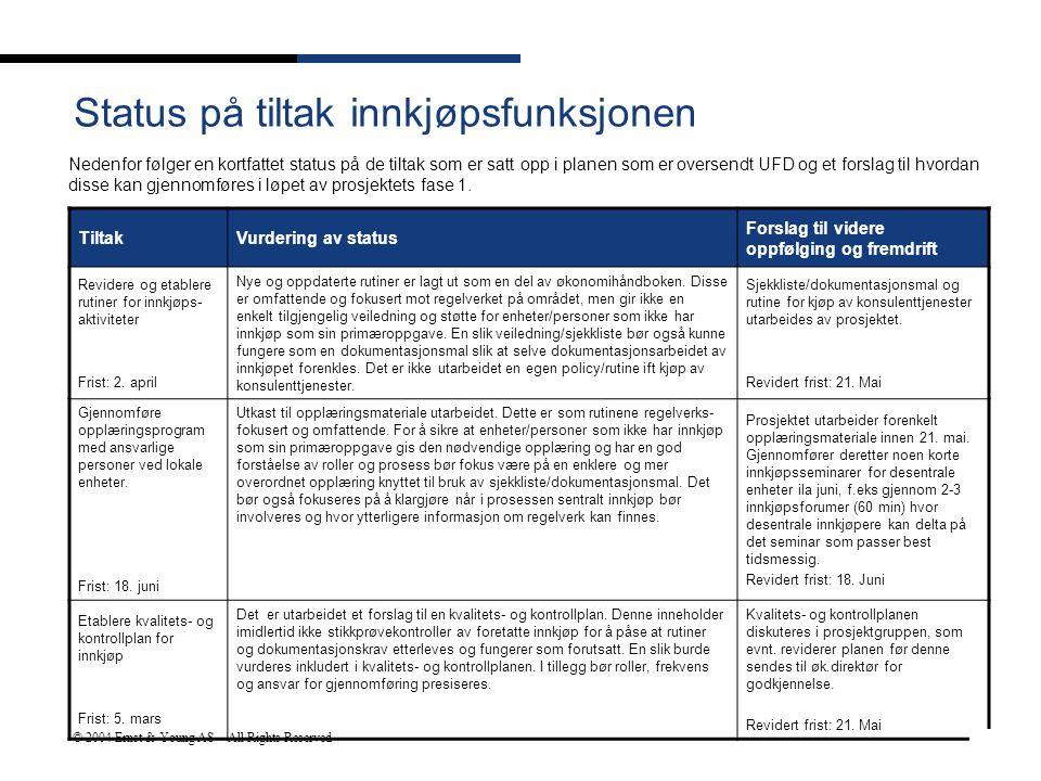 © 2004 Ernst & Young AS – All Rights Reserved TiltakVurdering av status Forslag til videre oppfølging og fremdrift Definere og etablere oppdagende rapporter vedr.