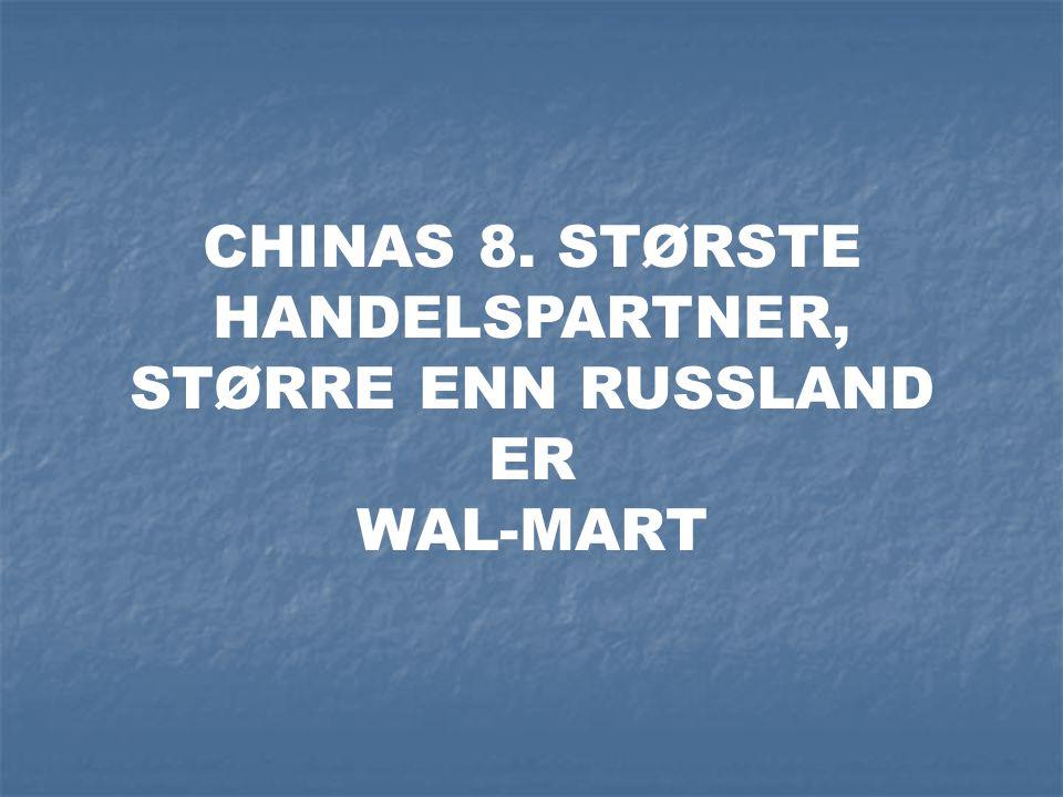 CHINAS 8. STØRSTE HANDELSPARTNER, STØRRE ENN RUSSLAND ER WAL-MART