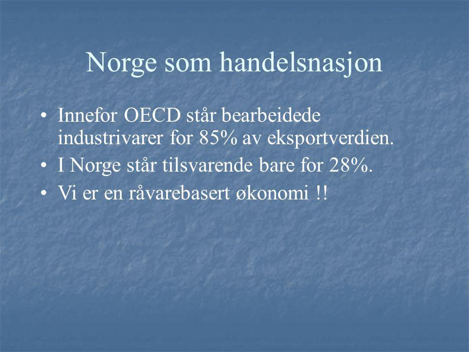 Norge som handelsnasjon Innefor OECD står bearbeidede industrivarer for 85% av eksportverdien. I Norge står tilsvarende bare for 28%. Vi er en råvareb