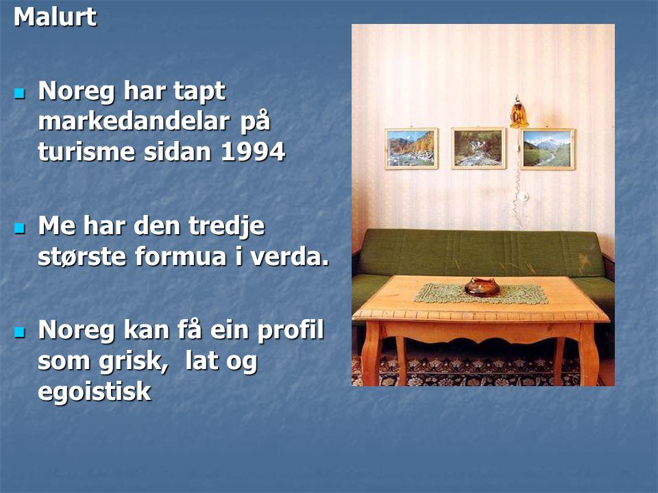 Malurt Noreg har tapt markedandelar på turisme sidan 1994 Noreg har tapt markedandelar på turisme sidan 1994 Me har den tredje største formua i verda.