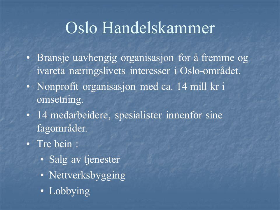 Oslo Handelskammer Bransje uavhengig organisasjon for å fremme og ivareta næringslivets interesser i Oslo-området. Nonprofit organisasjon med ca. 14 m
