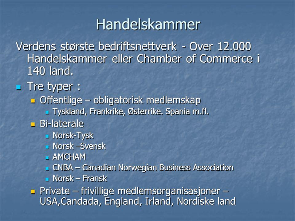 Handelskammer Verdens største bedriftsnettverk - Over 12.000 Handelskammer eller Chamber of Commerce i 140 land. Tre typer : Tre typer : Offentlige –