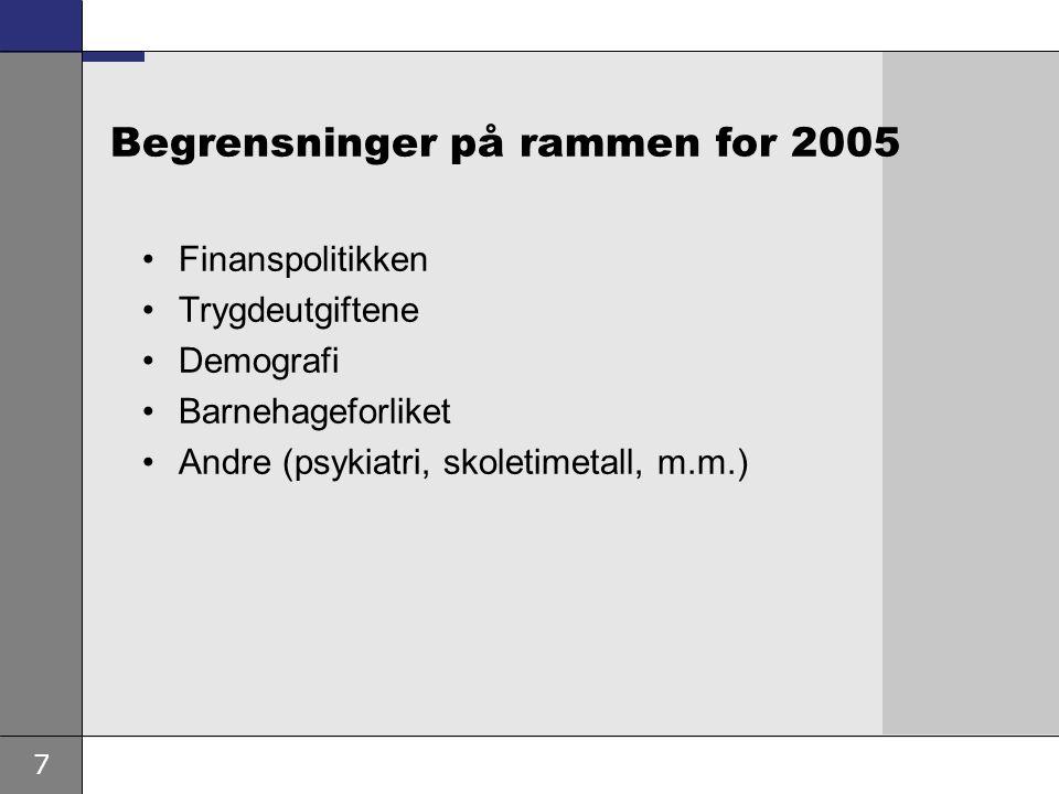 7 Begrensninger på rammen for 2005 Finanspolitikken Trygdeutgiftene Demografi Barnehageforliket Andre (psykiatri, skoletimetall, m.m.)