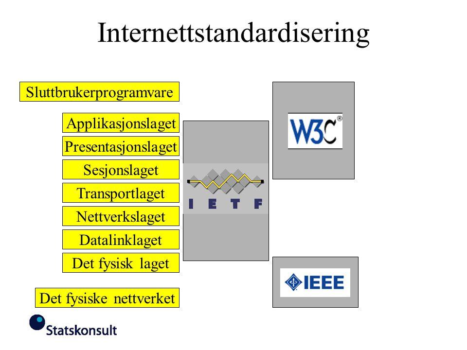 Internettstandardisering Det fysisk laget Datalinklaget Nettverkslaget IETF Transportlaget Sesjonslaget Presentasjonslaget Applikasjonslaget Sluttbruk