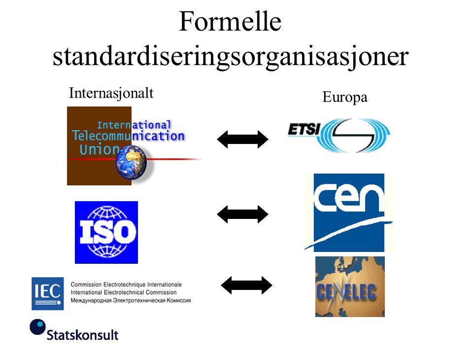 Internasjonalt Europa Formelle standardiseringsorganisasjoner