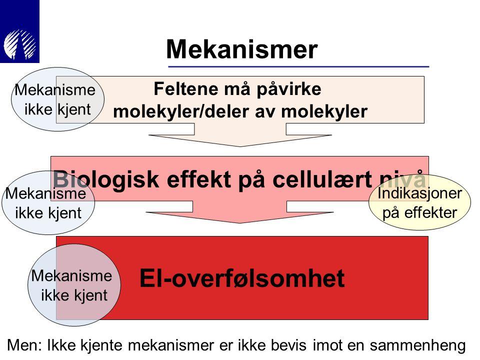 Mekanismer Feltene må påvirke molekyler/deler av molekyler Biologisk effekt på cellulært nivå El-overfølsomhet Mekanisme ikke kjent Indikasjoner på ef