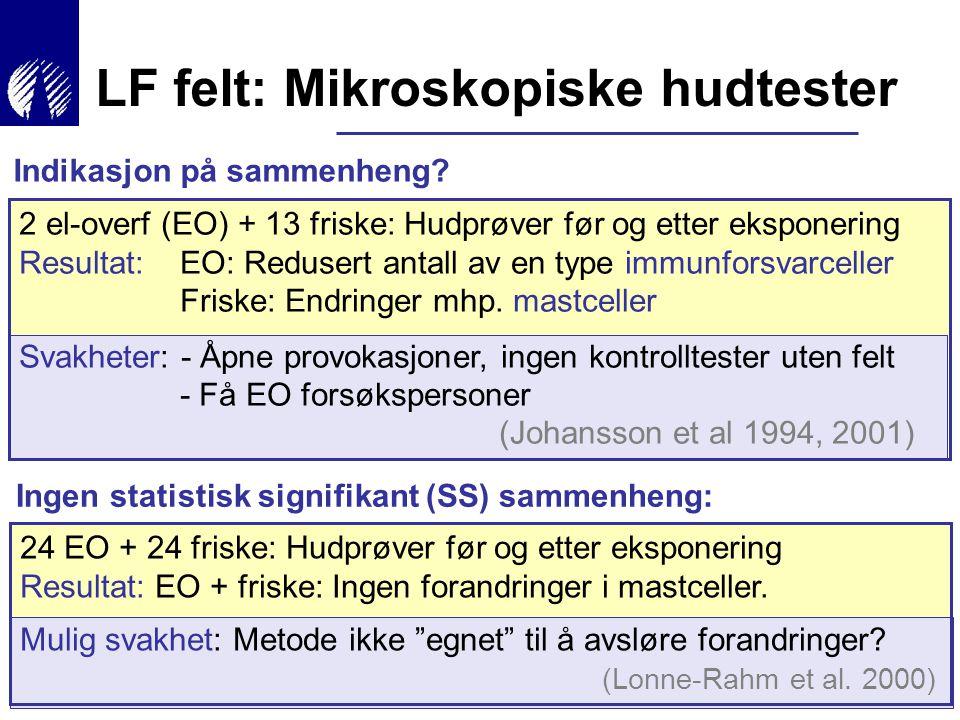 LF felt: Mikroskopiske hudtester Indikasjon på sammenheng? 2 el-overf (EO) + 13 friske: Hudprøver før og etter eksponering Resultat:EO: Redusert antal