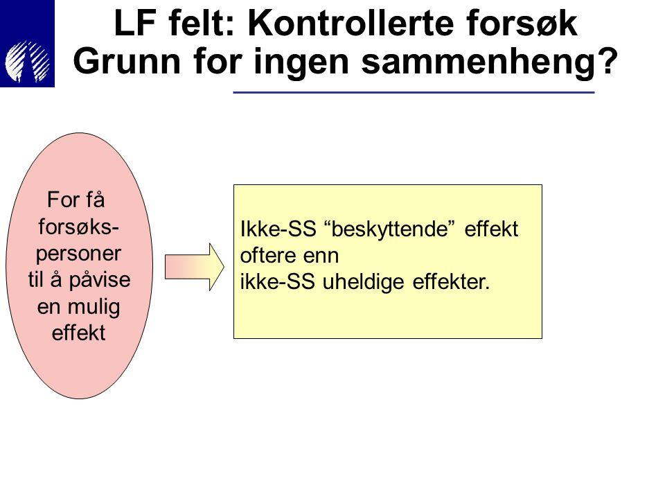 """Ikke-SS """"beskyttende"""" effekt oftere enn ikke-SS uheldige effekter. For få forsøks- personer til å påvise en mulig effekt LF felt: Kontrollerte forsøk"""
