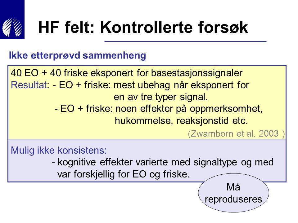Ikke etterprøvd sammenheng HF felt: Kontrollerte forsøk 40 EO + 40 friske eksponert for basestasjonssignaler Resultat: - EO + friske: mest ubehag når