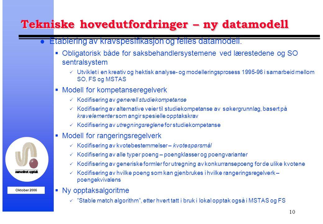 Oktober 2006 10 Tekniske hovedutfordringer – ny datamodell l Etablering av kravspesifikasjon og felles datamodell.  Obligatorisk både for saksbehandl