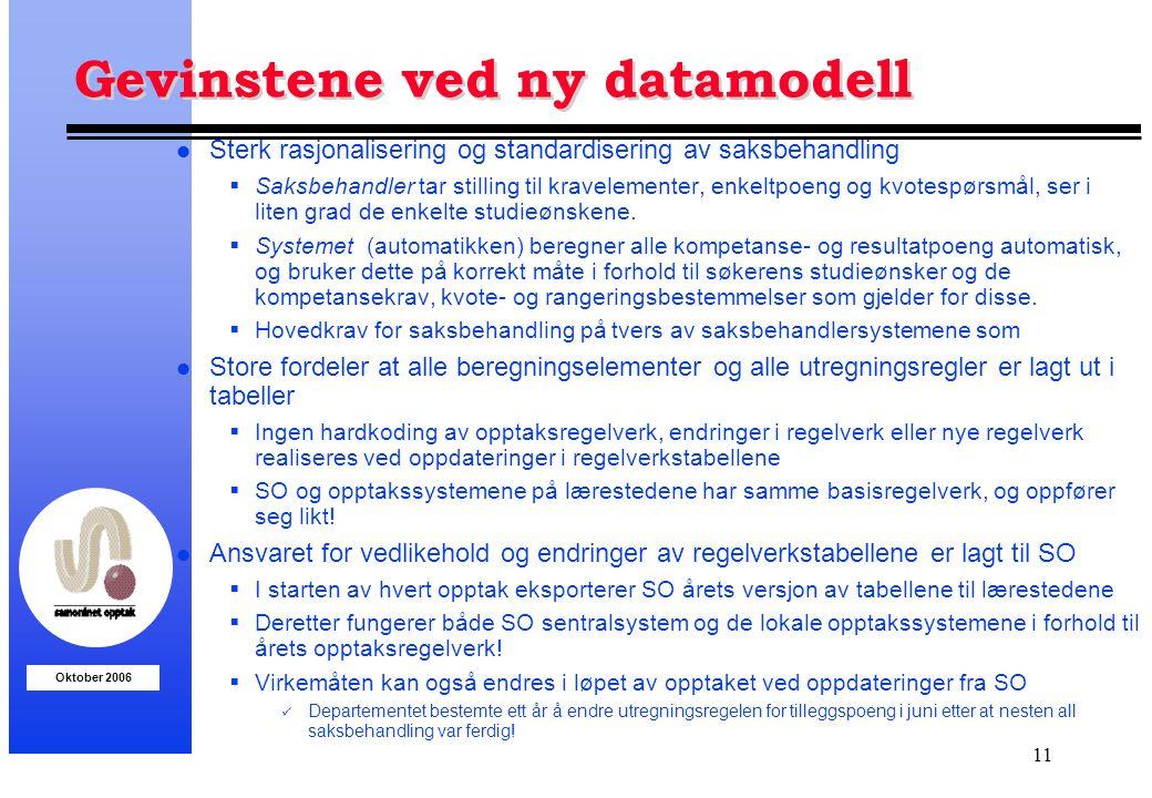 Oktober 2006 11 Gevinstene ved ny datamodell l Sterk rasjonalisering og standardisering av saksbehandling  Saksbehandler tar stilling til kravelement