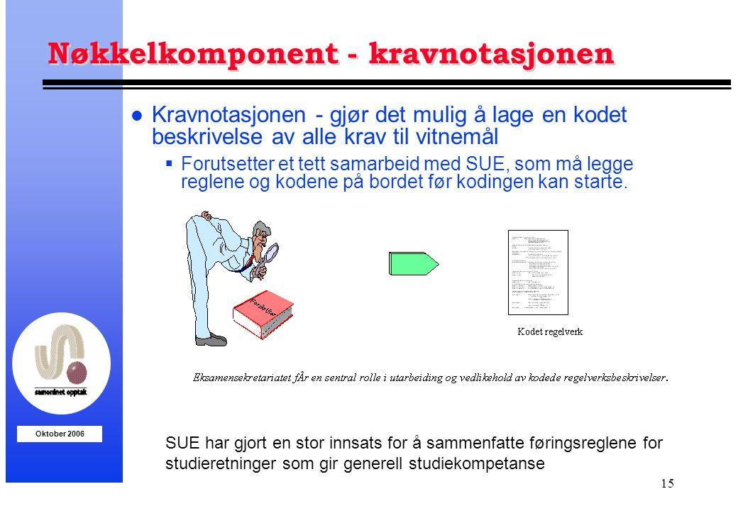 Oktober 2006 15 Nøkkelkomponent - kravnotasjonen l Kravnotasjonen - gjør det mulig å lage en kodet beskrivelse av alle krav til vitnemål  Forutsetter