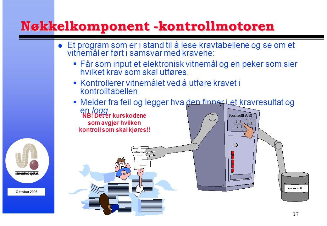 Oktober 2006 17 Nøkkelkomponent -kontrollmotoren l Et program som er i stand til å lese kravtabellene og se om et vitnemål er ført i samsvar med krave