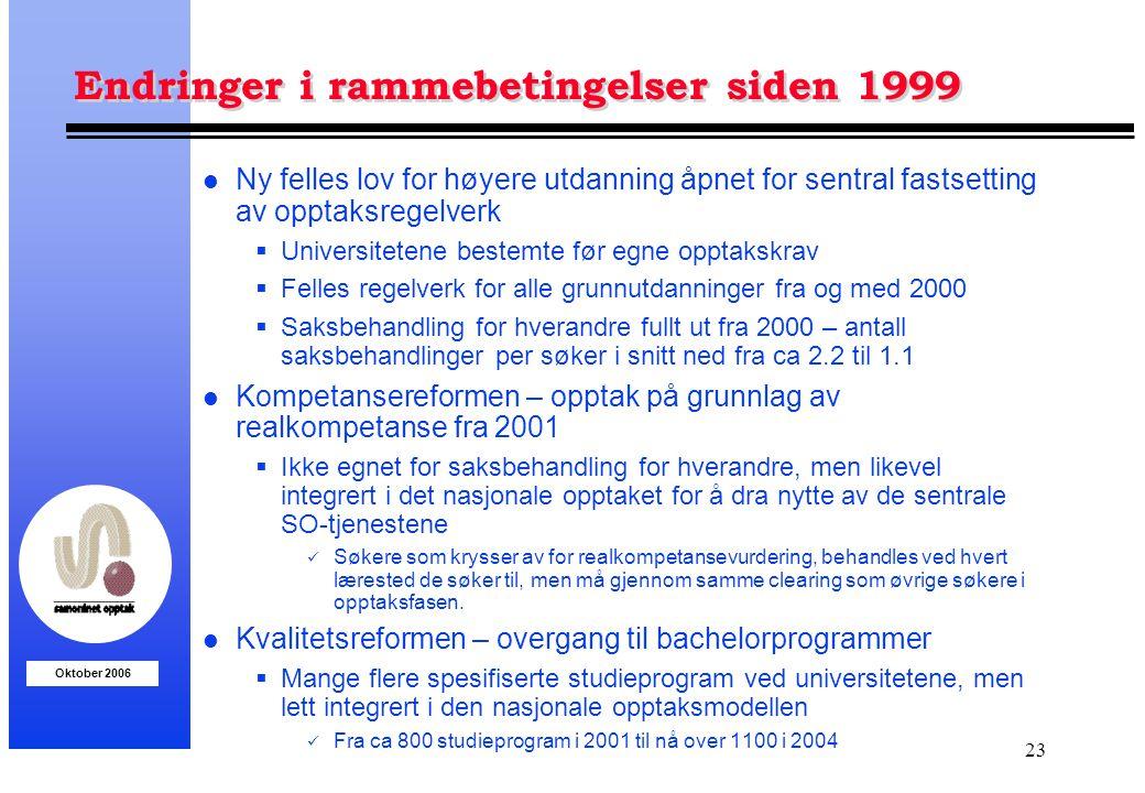 Oktober 2006 23 Endringer i rammebetingelser siden 1999 l Ny felles lov for høyere utdanning åpnet for sentral fastsetting av opptaksregelverk  Unive