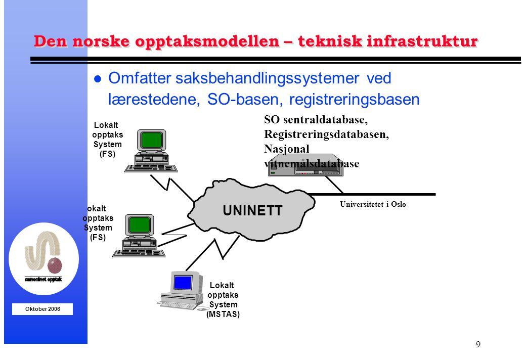 Oktober 2006 9 Den norske opptaksmodellen – teknisk infrastruktur l Omfatter saksbehandlingssystemer ved lærestedene, SO-basen, registreringsbasen Lok