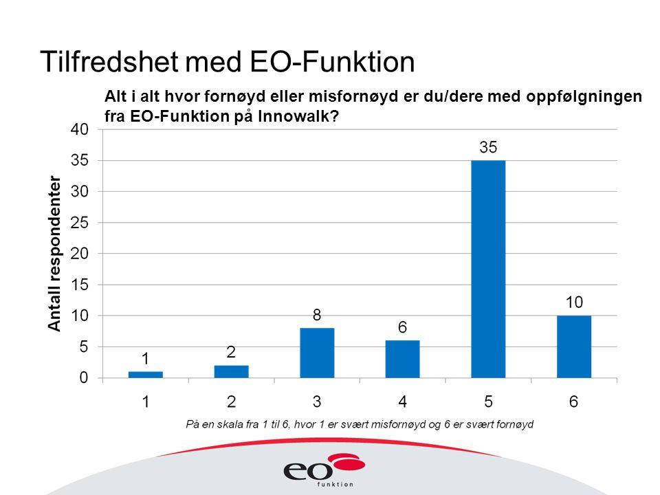 Tilfredshet med EO-Funktion Alt i alt hvor fornøyd eller misfornøyd er du/dere med oppfølgningen fra EO-Funktion på Innowalk?