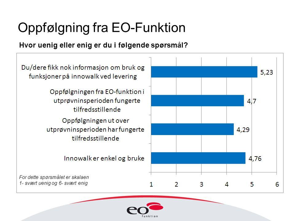 Oppfølgning fra EO-Funktion Hvor uenig eller enig er du i følgende spørsmål.