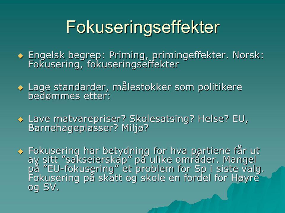 Fokuseringseffekter  Engelsk begrep: Priming, primingeffekter. Norsk: Fokusering, fokuseringseffekter  Lage standarder, målestokker som politikere b
