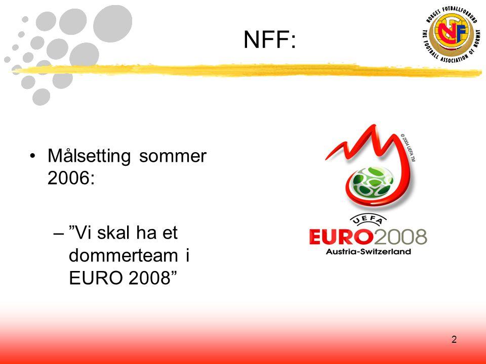 2 NFF: Målsetting sommer 2006: – Vi skal ha et dommerteam i EURO 2008