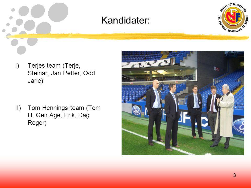 3 Kandidater: I)Terjes team (Terje, Steinar, Jan Petter, Odd Jarle) II)Tom Hennings team (Tom H, Geir Åge, Erik, Dag Roger)