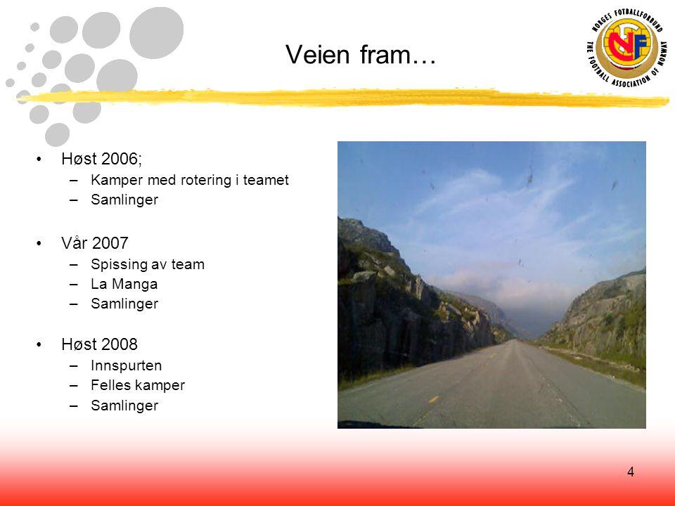 4 Veien fram… Høst 2006; –Kamper med rotering i teamet –Samlinger Vår 2007 –Spissing av team –La Manga –Samlinger Høst 2008 –Innspurten –Felles kamper –Samlinger