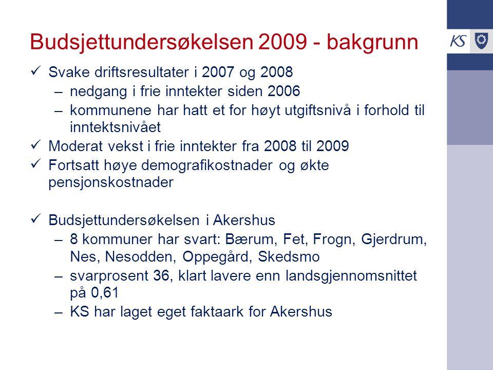Budsjettundersøkelsen 2009 - bakgrunn Svake driftsresultater i 2007 og 2008 –nedgang i frie inntekter siden 2006 –kommunene har hatt et for høyt utgiftsnivå i forhold til inntektsnivået Moderat vekst i frie inntekter fra 2008 til 2009 Fortsatt høye demografikostnader og økte pensjonskostnader Budsjettundersøkelsen i Akershus –8 kommuner har svart: Bærum, Fet, Frogn, Gjerdrum, Nes, Nesodden, Oppegård, Skedsmo –svarprosent 36, klart lavere enn landsgjennomsnittet på 0,61 –KS har laget eget faktaark for Akershus