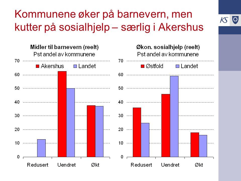 Kommunene øker på barnevern, men kutter på sosialhjelp – særlig i Akershus