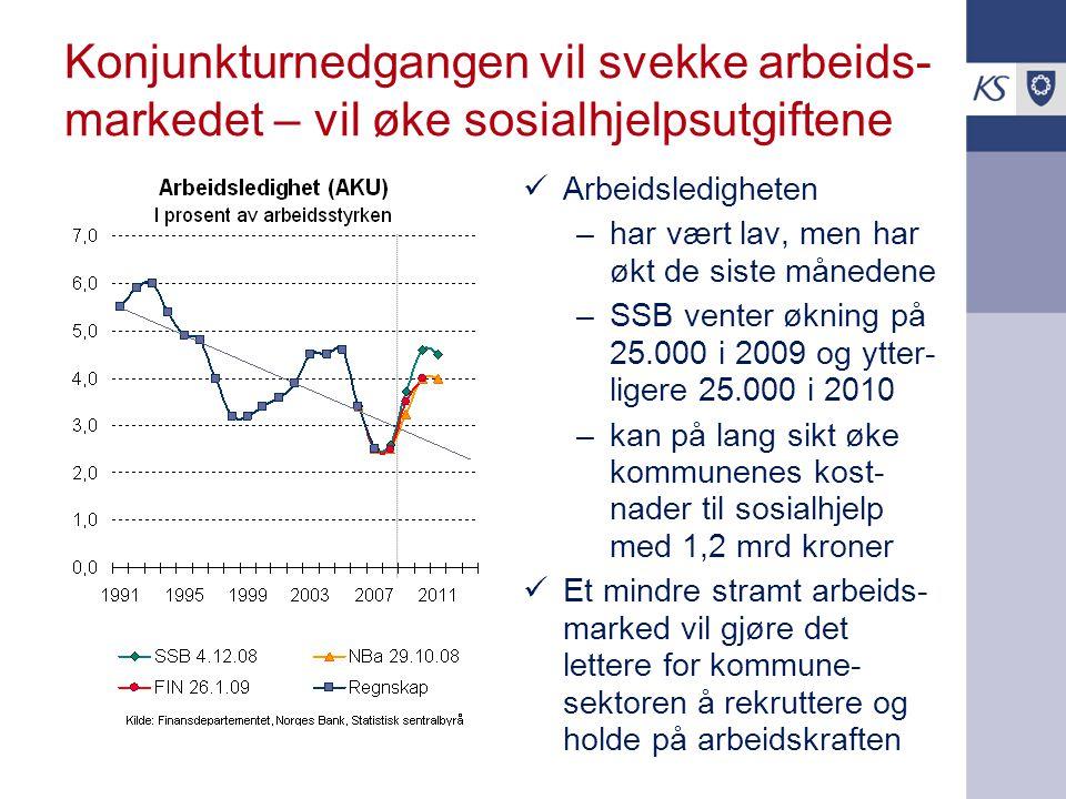 Konjunkturnedgangen vil svekke arbeids- markedet – vil øke sosialhjelpsutgiftene Arbeidsledigheten –har vært lav, men har økt de siste månedene –SSB venter økning på 25.000 i 2009 og ytter- ligere 25.000 i 2010 –kan på lang sikt øke kommunenes kost- nader til sosialhjelp med 1,2 mrd kroner Et mindre stramt arbeids- marked vil gjøre det lettere for kommune- sektoren å rekruttere og holde på arbeidskraften