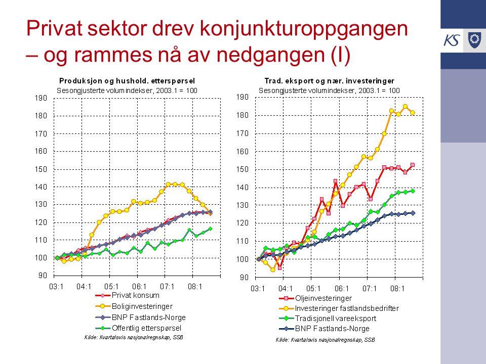 Kommuneopplegget - skatt Skattesvikt på 2 mrd kroner i forhold til NB2009 –sysselsettingsveksten nedjustert fra 0,4 til -1 pst –lønnsveksten nedjustert fra 5 til 4¼ pst –skattesvikt pga fallet i aksjer mv i 2008 0,8 mrd kr i lavere kostnader enn anslått i NB2009 –lønnsvekst for kommunesektoren nedjustert fra 5 til 4,7 pst, som er den avtalte ramma fra i fjor –deflatoren nedjustert med 0,4 pst.