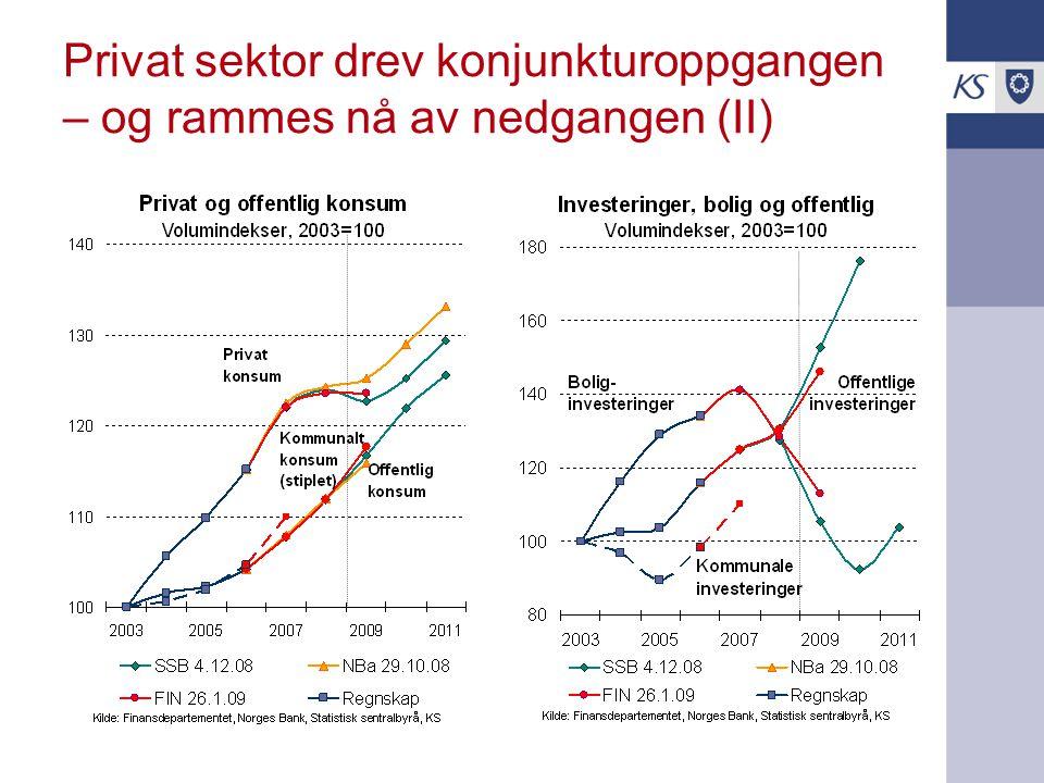 Privat sektor drev konjunkturoppgangen – og rammes nå av nedgangen (II)