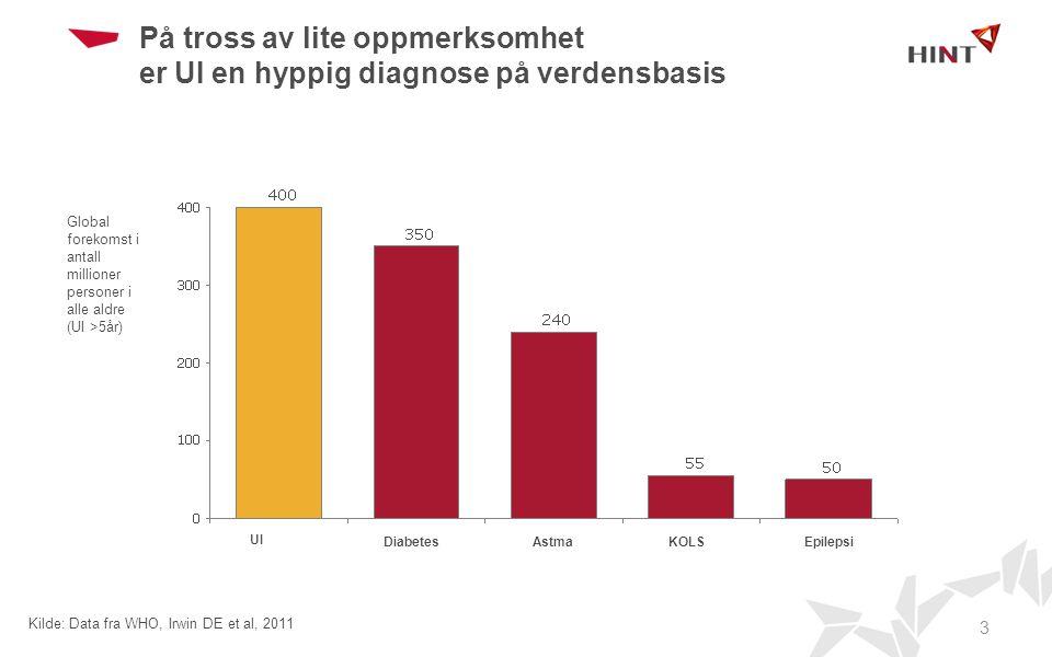 UI – et omfattende helseproblem blant hjemmeboende eldre Hos personer 35 år og eldre er forekomsten av UI 25% blant kvinner og 5% blant menn.