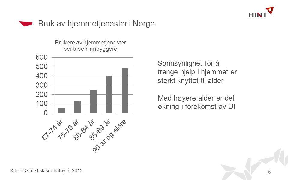 Bruk av hjemmetjenester i Norge 6 Sannsynlighet for å trenge hjelp i hjemmet er sterkt knyttet til alder Med høyere alder er det økning i forekomst av