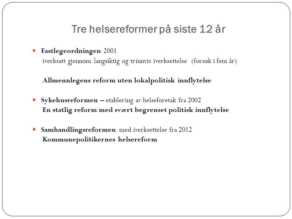 Tre helsereformer på siste 12 år Fastlegeordningen 2001 iverksatt gjennom langsiktig og trinnvis iverksettelse (forsøk i fem år) Allmennlegens reform uten lokalpolitisk innflytelse Sykehusreformen – etablering av helseforetak fra 2002 En statlig reform med svært begrenset politisk innflytelse Samhandlingsreformen med iverksettelse fra 2012 Kommunepolitikernes helsereform