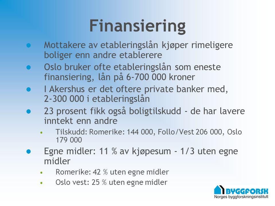 Finansiering Mottakere av etableringslån kjøper rimeligere boliger enn andre etablerere Oslo bruker ofte etableringslån som eneste finansiering, lån på 6-700 000 kroner I Akershus er det oftere private banker med, 2-300 000 i etableringslån 23 prosent fikk også boligtilskudd - de har lavere inntekt enn andre Tilskudd: Romerike: 144 000, Follo/Vest 206 000, Oslo 179 000 Egne midler: 11 % av kjøpesum - 1/3 uten egne midler Romerike: 42 % uten egne midler Oslo vest: 25 % uten egne midler