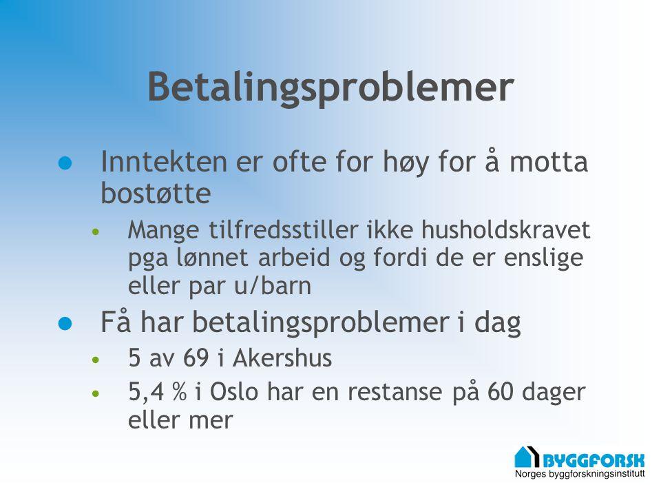 Betalingsproblemer Inntekten er ofte for høy for å motta bostøtte Mange tilfredsstiller ikke husholdskravet pga lønnet arbeid og fordi de er enslige eller par u/barn Få har betalingsproblemer i dag 5 av 69 i Akershus 5,4 % i Oslo har en restanse på 60 dager eller mer